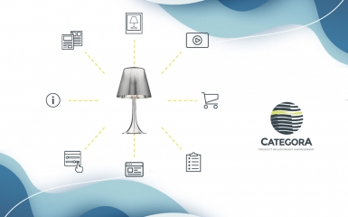 Categora: all data in one place